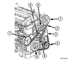 dodge caliber sxt can anyone show me a belt diagram for this using a wrench rotate accessory drive belt tensioner 8 counterclockwise until accessory drive belt 2 can be installed on the generator pulley 3