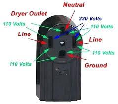220 dryer outlet volt dryer plug wiring diagram wiring solutions 220 220 dryer plug wiring diagram 220 dryer outlet electric dryer outlet 4 prong outlets electric dryer outlet installation 220 dryer outlet