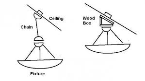 hang a hanging lamp on a sloped ceiling
