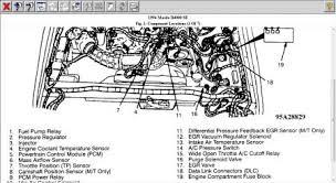 mazda b4000 engine diagram wiring diagram show 1997 mazda b2300 engine diagram wiring diagrams konsult 2000 mazda b3000 engine diagram mazda b4000 engine diagram