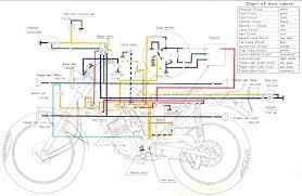 motorcycle wiring diagram at 1 gorgeous print yamaha 125 simple afif simple motorcycle indicator wiring diagram motorcycle wiring diagram at 1 gorgeous print yamaha 125 simple