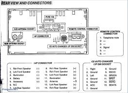 truck radio wiring harness wiring diagram option volvo truck radio wiring harness wiring diagram list mack truck radio wiring harness truck radio wiring harness