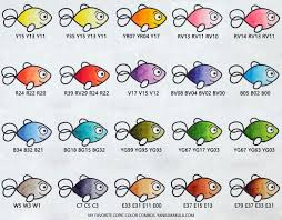 My Favorite Copic Color Combos Copic Color Chart Copic