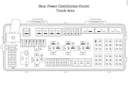 dodge durango fuse box diagram 2003 2006 panel ram trailer wiring full size of 2012 dodge durango fuse box diagram 2002 panel 2004 layout power distribution wiring