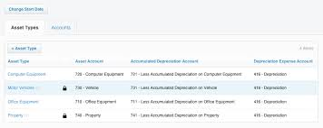 depreciation of fixed asset appreciating depreciation new fixed assets is here xero blog