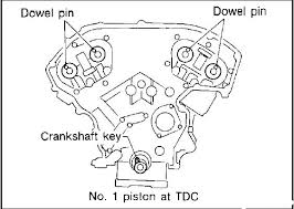 2004 nissan titan fuse box diagram image details 2004 nissan titan serpentine belt diagram 2004 nissan titan fuse box diagram