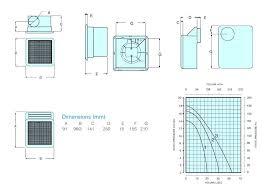bathroom fan sizing. Bathroom Fan Sizing Ventilation Duct Size Exhaust For Decor Ideas . F