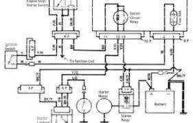 kawasaki wiring diagram images wiring diagram klf 300 wiring kawasaki bayou 300 wiring diagram kawasaki