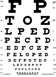 Visual Acuity Snellen Chart How To Use Die Dynamic Illegible E Test