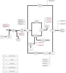 ahu wiring diagram wiring diagram soe ahu starter panel wiring diagram at Ahu Starter Panel Wiring Diagram