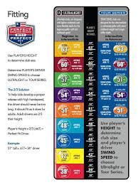 Kids Golf Club Size Chart Junior Golf Club Length Chart Www Bedowntowndaytona Com