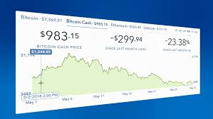 Litecoin Chart Real Time Dec 8 2018 4k Cryptocurrency Trend Graph Real Time Stock Footage Video 100 Royalty Free 1020640303 Shutterstock