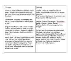 slavery in colonial america essay slavery in colonial america religion and slavery in colonial america