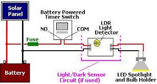 lighting system diagram lighting image wiring diagram solar home lighting system circuit diagram solar auto wiring on lighting system diagram