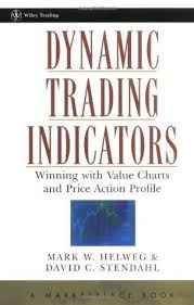 Value Charts And Price Action Profile Dynamic Trading Indicators Winning With Value Charts And