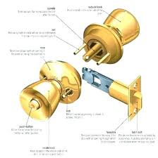 door lock parts names hardware locks part excellent handle ideas best inspiration home design car door lock parts m41 car