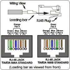 wiring diagram rj45 wire wall jack ethernet cat 5 6 wiring cat 5b wiring diagram cat5 wall plate wiring diagram efcaviation rj45 socket cat 5