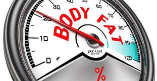 How To Find Out Fat Percentage Body Fat Percentage Weight Loss Resources