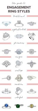 Diamond Ring Chart Diamond Ring Guide And Setting Diamond Rings