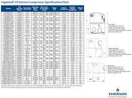 Copeland Reciprocating Compressor 1 5 Ton Cr18k6epfv875