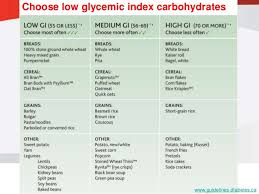 Glycemic Index Food Chart Canada Nutrition In Diabetes Clinical Practice Guidelines
