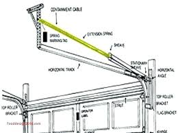 replacing garage door spring how to replace garage door springs extraordinary torsion spring prepossessing fix a