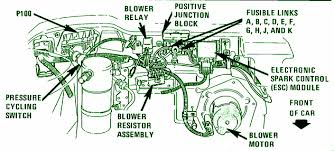 chevy truck tail light wiring diagram images tail light wiring location likewise 1988 chevy s10 fuse box diagram further 2000
