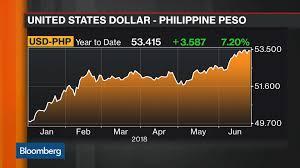 Pse Philippines Stock Quote Philippine Stock Exchange Inc