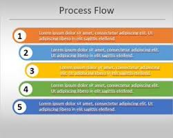 Process Flow Chart Template Ppt Free Timeline Powerpoint Templates