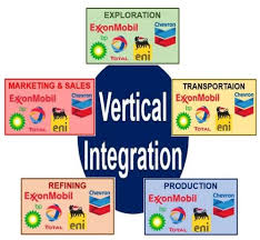 Vertical Merger Example What Is Vertical Integration Definition And Examples Market