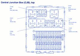 ford focus zxw battery fuse box block circuit breaker diagram ford focus zxw 2004 battery fuse box block circuit breaker diagram