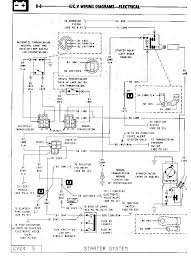 1988 dodge dakota wiring diagram for starter mopar 1988 auto wiring diagram for 1988 dodge dakota wiring automotive wiring on 1988 dodge dakota wiring diagram for