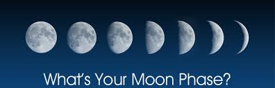 Lunar Return Chart Free Free Moon Phase Report Mooncircles