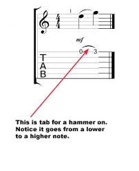 How To Read Tab Charts How To Read Guitar Tabs