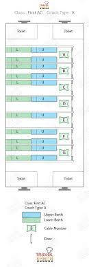 Train Bogie Chart Indian Railway Archives Indian Rail Info By Travelkhana