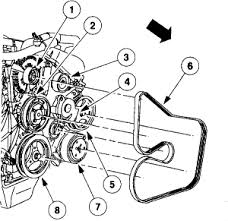 serpentine belt diagram 2002 lincoln continental 4