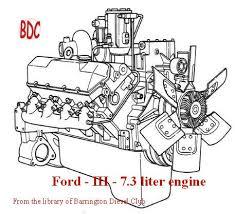 Ford 7 3 Engine Parts Diagram - Schematic Diagrams