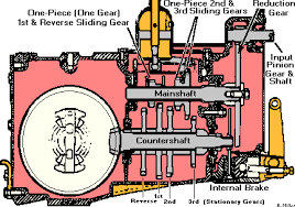 modifying cub cadet transaxles for heavy use and or competition Cub Cadet 128 Wiring Diagram modifying cub cadet transaxles for heavy use and or competition pulling applications 1972 Cub Cadet 128