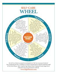Self Care Assessment Using the SelfCare Wheel for Assessment and Planning Safehouse 1