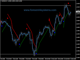Forex Gann Grid Indicator Mt4 Free Download Forexmt4systems