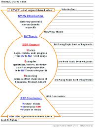 persuasive essay against capital punishment professional writing persuasive essays against capital punishment