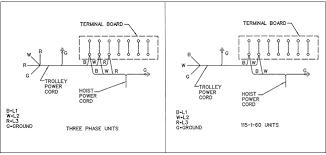 cm hoist wiring diagram wiring diagrams cm hoist pendant wiring diagram electrical