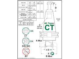 cat 40 tool holder dimensions. ct specifications cat 40 tool holder dimensions n