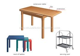 furniture examples. Examples Of Tables Furniture R