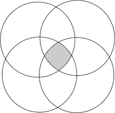 four circle venn diagram venn diagram 4