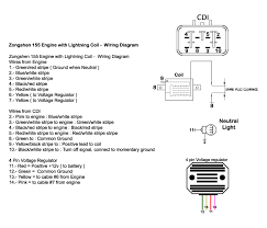 wiring diagram for daytona 150 medium weight flywheel cdi to run the standard stator you will need a 5 pin cdi and main harness like this or connect the stator harness to your original harness
