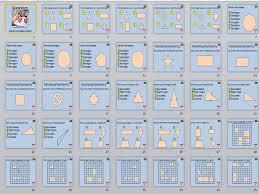qwizdom bundle foundation gcse mathematics algebra number graphs shape revision quiz