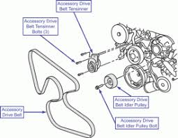 2005 mercury monterey engine diagram wiring diagram for car engine audi a4 b5 wiring diagram additionally ford star 3 9 engine diagram additionally mitsubishi galant fuse