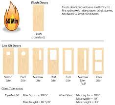 45 min fire ratings