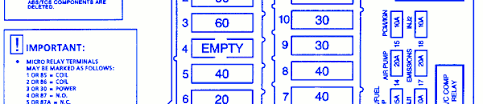 index of wp content uploads  cadillac fleetwood 1997 underhood fuse box diagram 600x130 gif